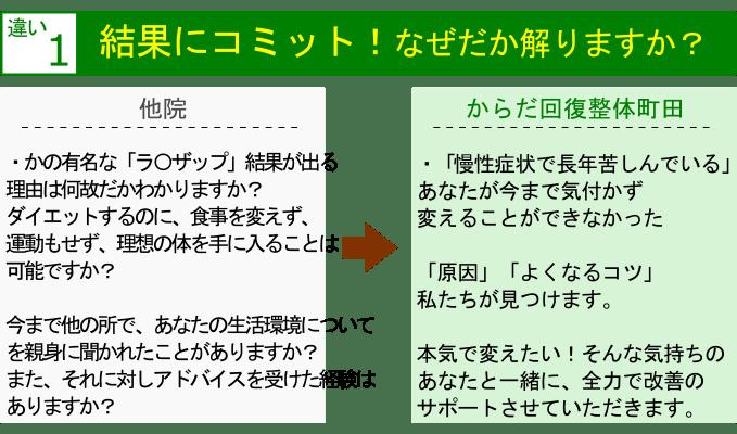 町田で整体を受けるなら【慢性的なつらい症状が良くなる】からだ回復整体町田 他院との違い1