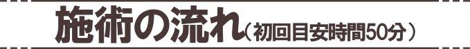 町田市の整体院【初回来院時】からだ回復整体町田 施術の流れタイトル